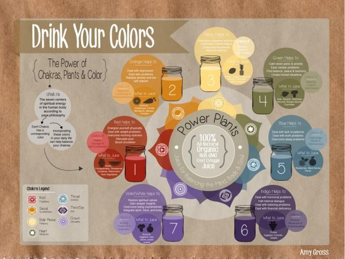 rainbow color chakras